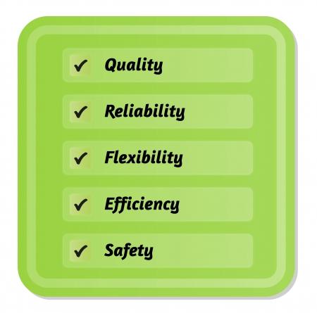 prioridades: cinco prioridades de la calidad con los s�mbolos marcados en verde Vectores