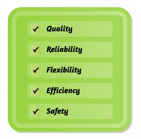 flexible business: five priorities of quality with green marked symbols Illustration