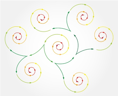 accretion: connected spiral arrows with different colors