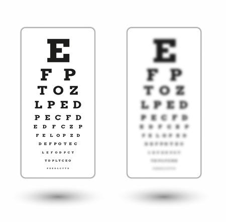 oči: ostré a rozostření Snellenův graf s stín na bílém pozadí Ilustrace