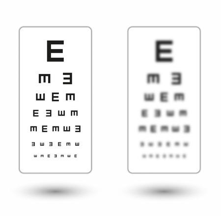 scherp en onscherp eenvoudige snellen grafiek met een symbool op een witte achtergrond