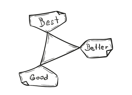 better: sketch of the papers with good, better, best Illustration