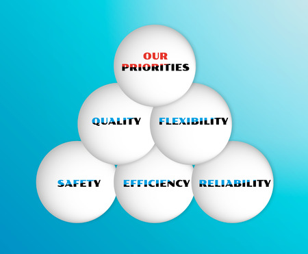 priorities: vector with five priorities of quality with green marked symbols Illustration