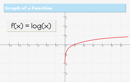 function: graph of a mathematical function with title Illustration