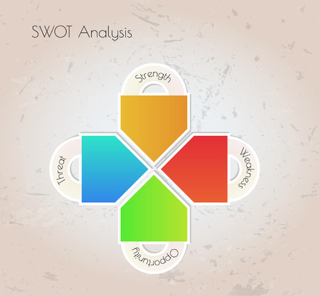 swot analysis elements on grunge background, vector Vector