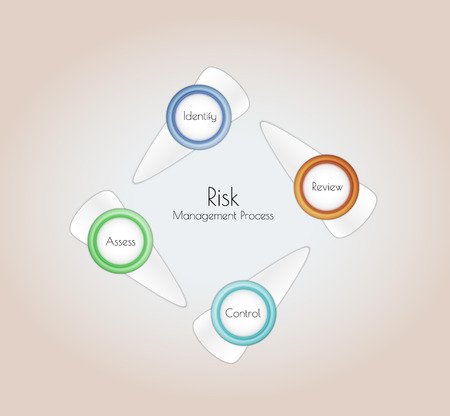 reduce risk: risk management process diagram on gradient background