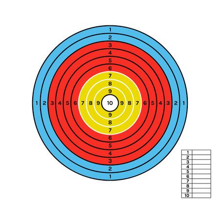 richten met verschillende kleuren cirkels en waarden en score