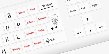 rootkit: white keyboard with danger keys - virus, worm, adware, spyware, malware, trojan, rootkit, phishin Illustration