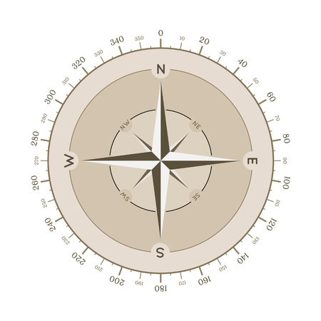 Compass illustration in flat style isolated on white background. Compass rose displays orientation: North, South, East, West with angles up to 360 degrees.