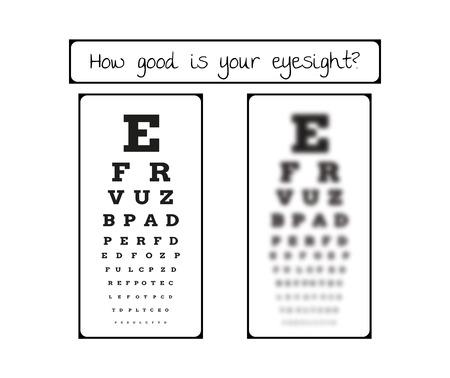 Snellen-Diagramm für Sehtest. Scharfes und unscharfes Diagramm mit Buchstaben. Medizinisches Gerät. Enthält Text: Wie gut ist Ihr Sehvermögen.