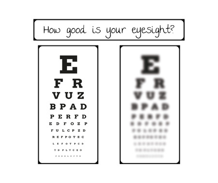 Snellen chart for eye test. Sharp and blurred chart with letters. Medical tool. Contains text: How good is your eyesight.