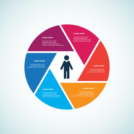user experience design: Information Wheel