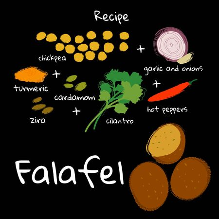 Vector illustration traditional Arabic and Jewish food Falafel and ingredients on black background.