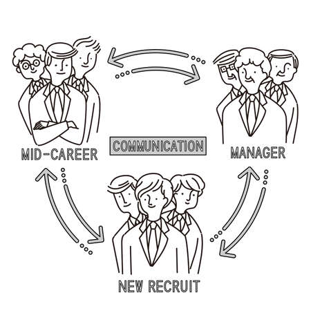 Business: Smooth communication between new employees, mid-career employees, and managers (line art) 矢量图像