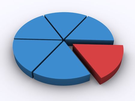 a classical pie chart (3d render) Stock Photo - 305202
