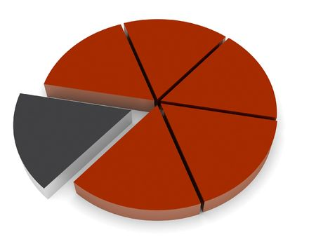 3d pie chart render