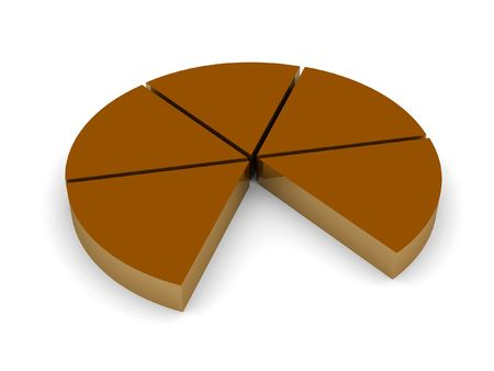 3d pie graph render