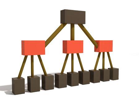 un 3D que representa un clásico org gráfico con los mandos medios