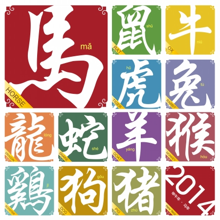 Chinese zodiac signs with the year of the horse Vector