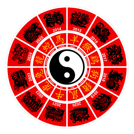 Vector Chinese Zodiac horoscope wheel Vector