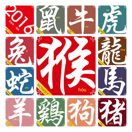 Chinese zodiac signs with the year of the Monkey in 2016