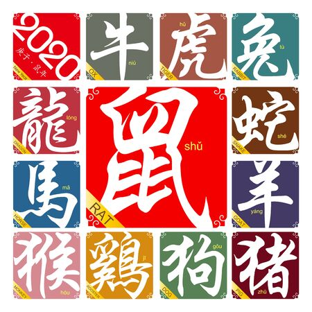 Vector Chinese zodiac signs with the year of the rat in 2020