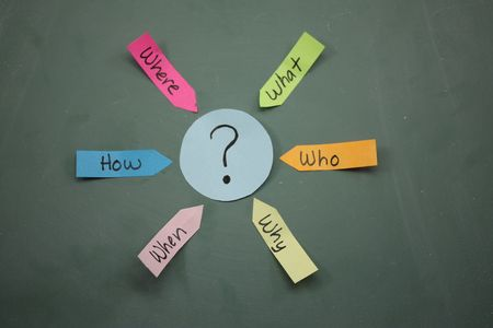 when: Who What Where When Why How Question written in sticky notes pointed towards a question mark in the center circle