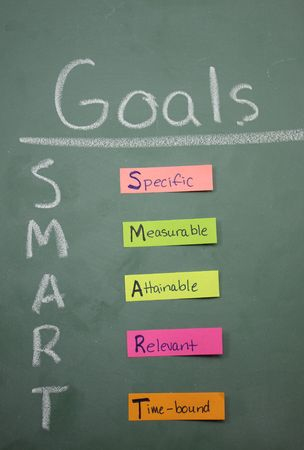 specific: Smart Goals specific, measurable, attainable, relevant, time bound all on sticky notes on a chalkboard.
