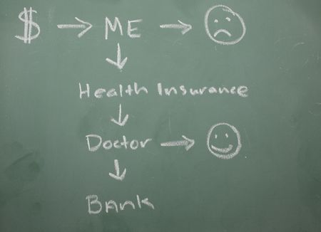 doctor money: A health insurance concept on a chalkboard showing where money goes for healthcare.
