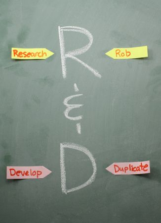 definitions: Two definitions for R & D.  Research and develop and rob and duplicate on a chalkboard with sticky notes.