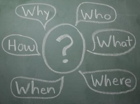 Die wat indien waarom wanneer hoe en een vraag merk geschreven op een school bord.