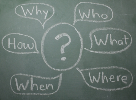 when: Who what where why when how and a question mark written on a blackboard. Stock Photo