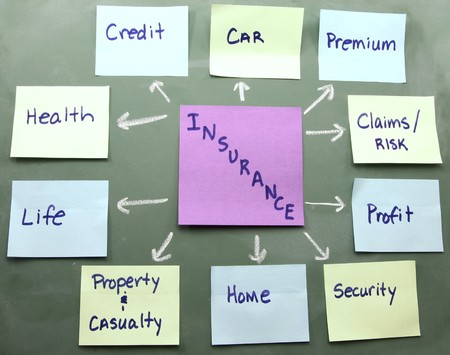health care funding: Insurance concept map on a blackboard with colorful sticky notes.