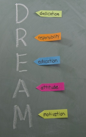 Dream acronym for dedication, responsibility, education, attitiude, and motivation on colorful sticky notes on a black board with chalk writing dream. Stock Photo - 8648755