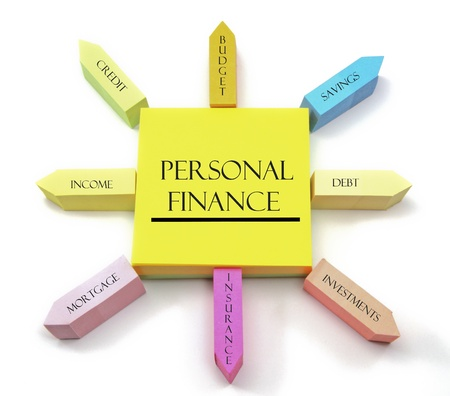 A colorful sticky note arrangement shows a personal finance concept with credit, budget, savings, income, debt, mortgage, investments labels. Stock Photo - 9160687