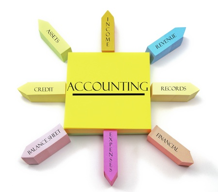 paper sheet: A concept of accounting terms arranged on sticky notes shaped like a sun with income, revenue, records, financial, expenses, balance sheet, credit, and assets labels.