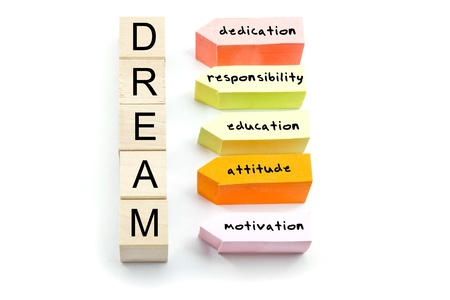 DREAM acronym meaning dedication, responsibility, education, attitude, motivation spelled out on wooden blocks and colorful sticky notes. Stock Photo - 10204454