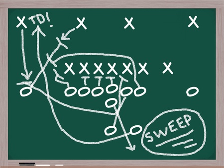 td: A football running play diagram of a sweep in which there are sealed blocks and a run for a touchdown.