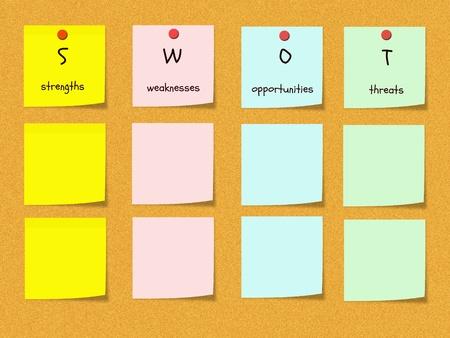 swot: L'acronimo SWOT, i punti di forza, debolezze, opportunit�, minacce, su note adesive colorate su una bacheca di sughero bollettino con le puntine rosse. Archivio Fotografico