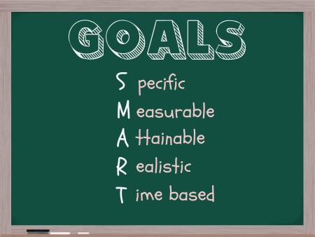 A blackboard with the word Goals and the acronym smarter standing for specific, measurable, attainable, realistic, time based.  photo