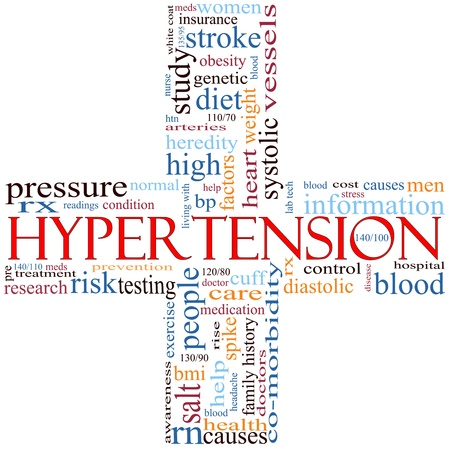 hypertension: A cross shaped word cloud concept around the word Hypertension and other words including high, blood, pressure, doctor, readings, and more. Stock Photo