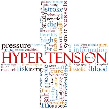 oorzaken: Een cross gevormde woord wolk concept rond het woord Hypertensie en andere woorden met inbegrip van hoge, bloed, druk, arts, lezingen en nog veel meer.