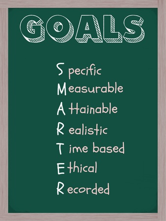 specific: A blackboard with the word Goals and the acronym smarter standing for specific, measurable, attainable, realistic, time based.