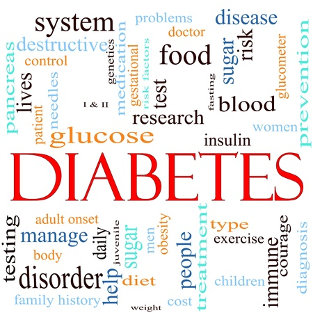 A word clould concept around the word Diabetes including words such as glucose, pancrease, blood, insulin and more.