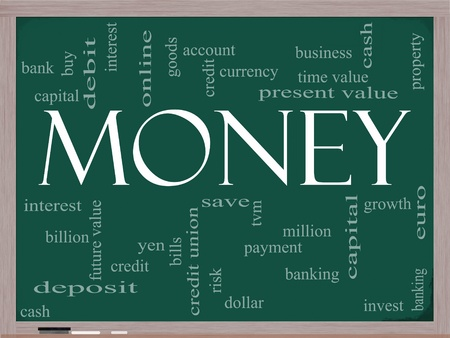 Money Word Cloud Concept on a chalkboard with great terms such as capital, interest, bank, time value and more. Stock Photo - 12028522