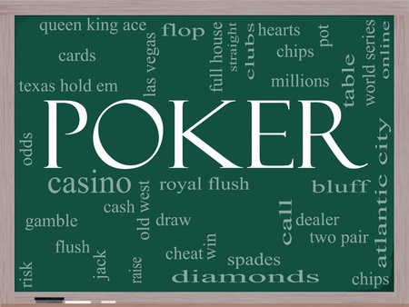 Poker Word Cloud Concept on a chalkboard with great terms such as cards, bluff, dealer, chips, ace and more. photo