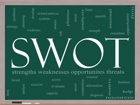 SWOT, strength, weakness, opportunities, threats word cloud concept on a blackboard with terms such as planning, consultant, firm, help, matrix, and more. Stock Photo - 12073258