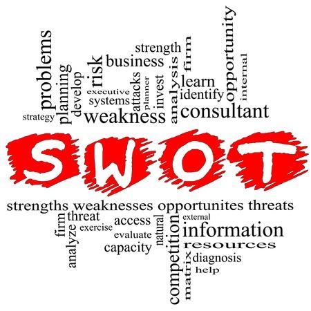 swot: SWOT, forza, debolezza, opportunit�, minacce parola concetto di cloud computing in termini quali la pianificazione, consulente, azienda, aiuto, matrix, esecutivo e altro ancora. Archivio Fotografico