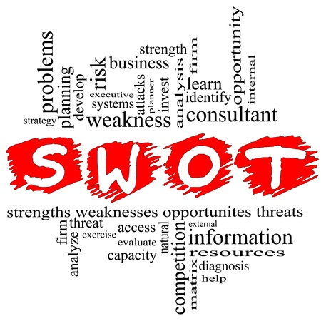 weakness: SWOT, strength, weakness, opportunities, threats word cloud concept with terms such as planning, consultant, firm, help, matrix, executive and more. Stock Photo