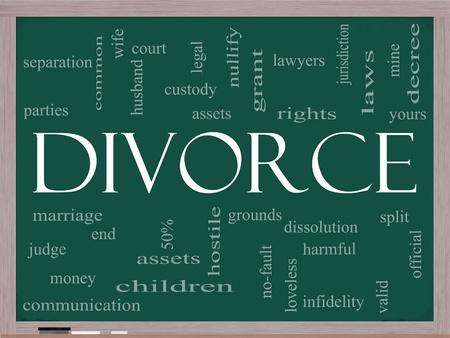 Scheidung Word Wolke Konzept auf einer Tafel mit großen Begriffen wie Ehe, Ende, Gesetze, Untreue, Trennung, Kinder, und vieles mehr. Standard-Bild - 12336546